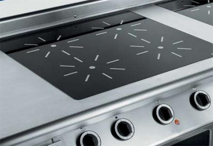 Электрические плиты с стекло-керамической поверхностью
